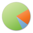 Create a Pie Chart, Free . Customize, download and easily share ...